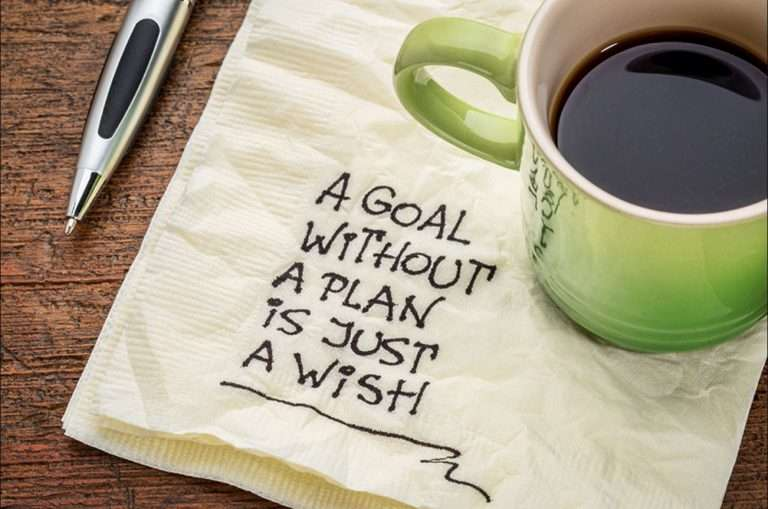 Powerful Goal Setting